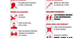 Comunicado de la Fundación Ana Valdivia con motivo del Coronavirus COVID-19